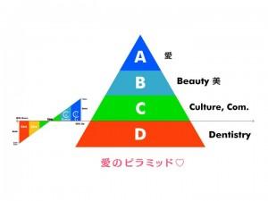 愛のピラミッド1