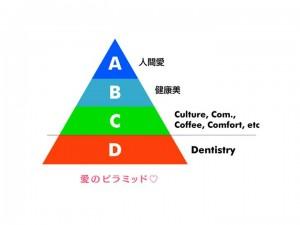 愛のピラミッド2